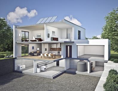 Style Häuser